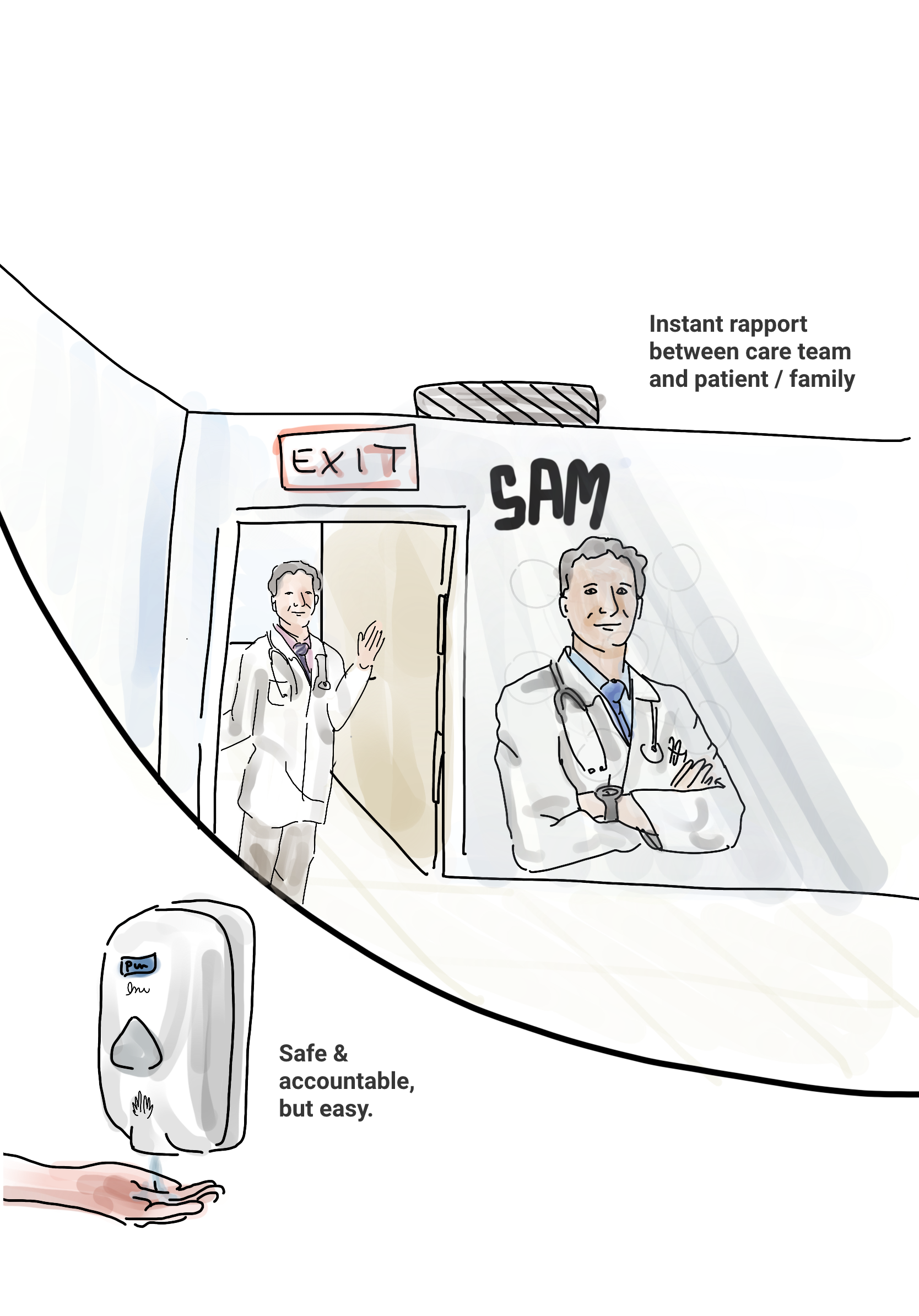Drawing of a doctor entering a patient room. When they use the hand sanitizer dispenser, their name is projected on the wall.