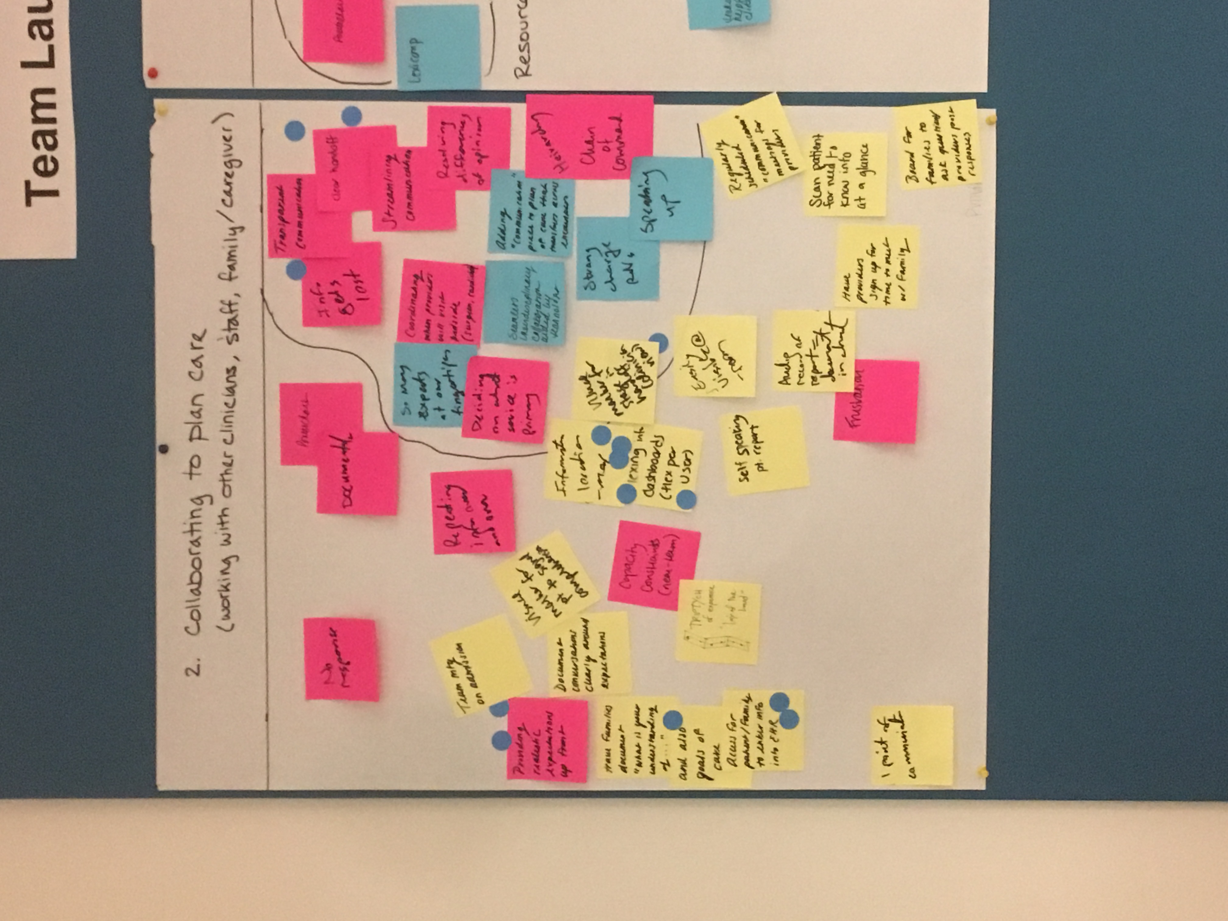 Wall covered in post-its related to collaborating with other care team members